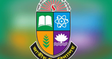 Honors 4th year examination results review